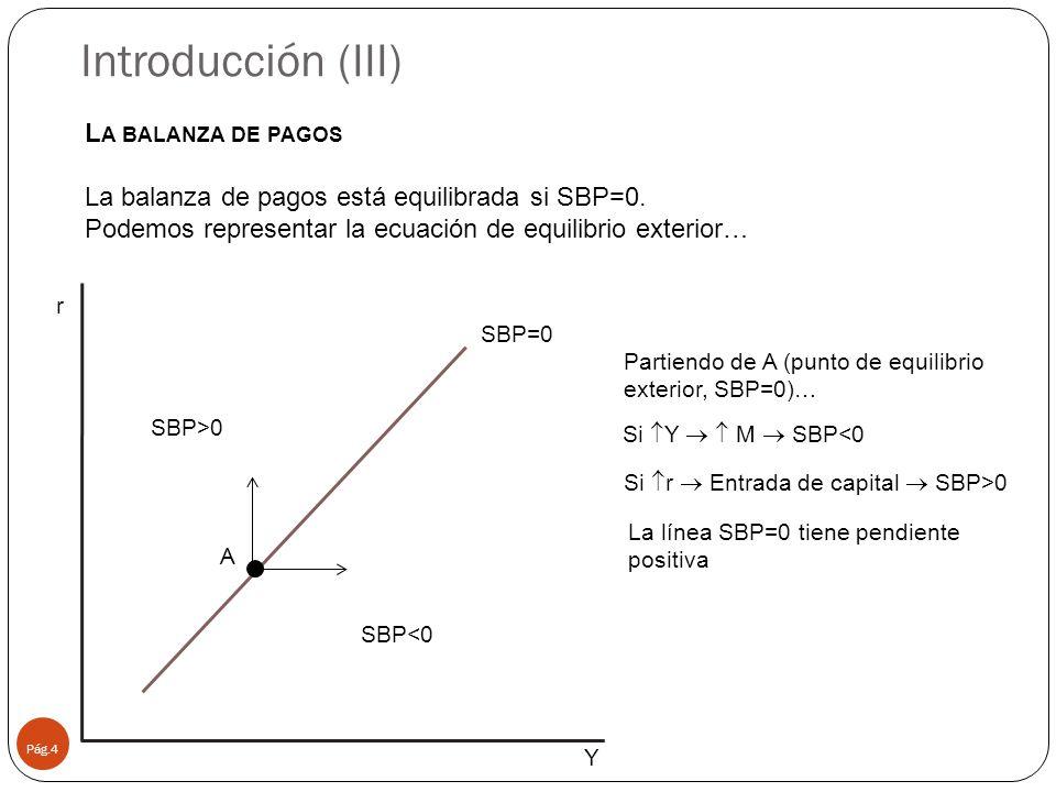 Introducción (III) La balanza de pagos La balanza de pagos está equilibrada si SBP=0. Podemos representar la ecuación de equilibrio exterior…