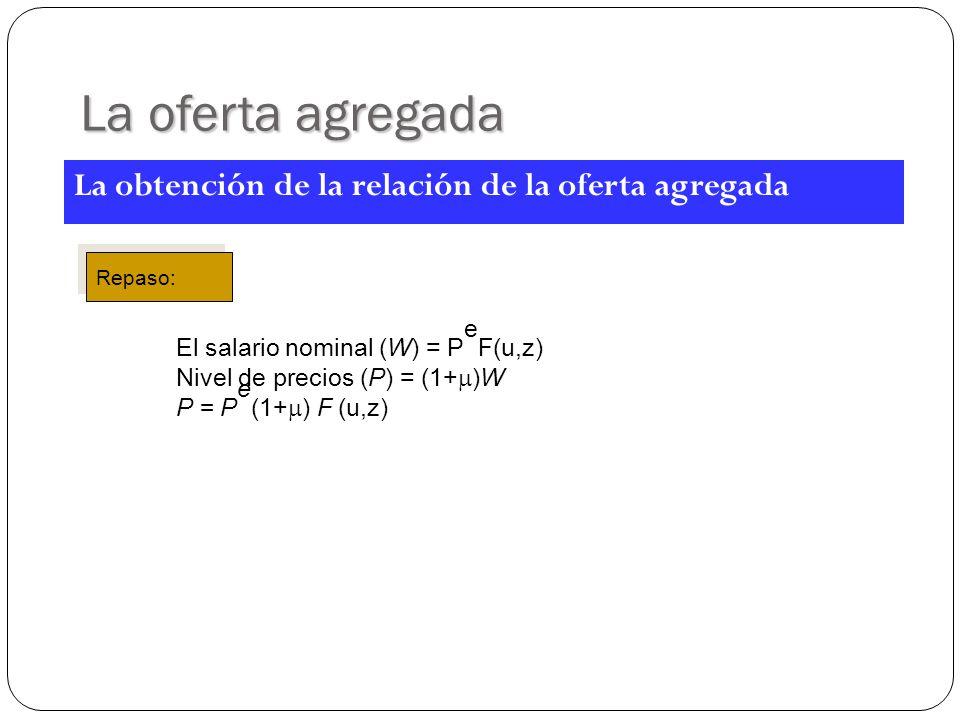 La oferta agregada El salario nominal (W) = PeF(u,z)