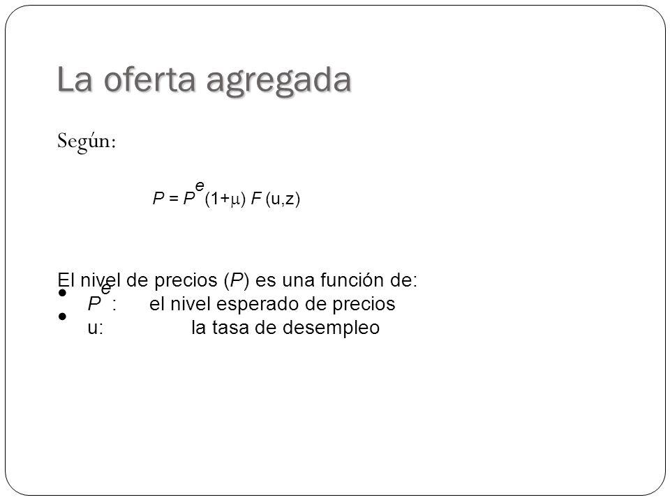 La oferta agregada El nivel de precios (P) es una función de: