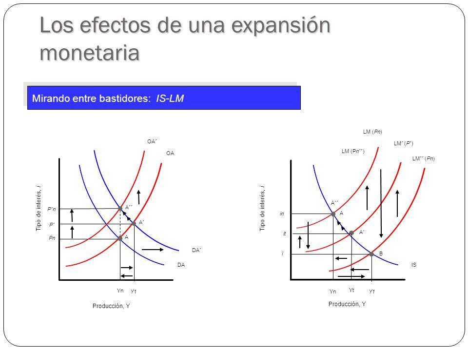 Los efectos de una expansión monetaria