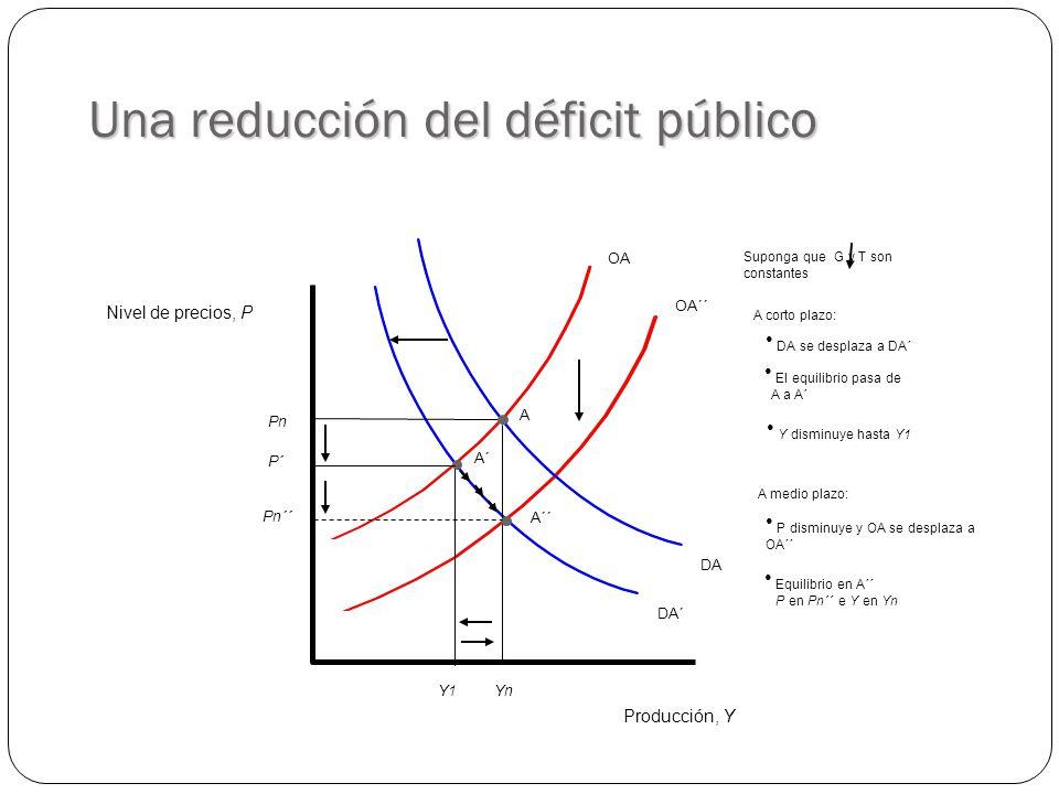 Una reducción del déficit público