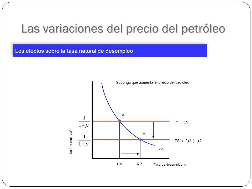 Las variaciones del precio del petróleo