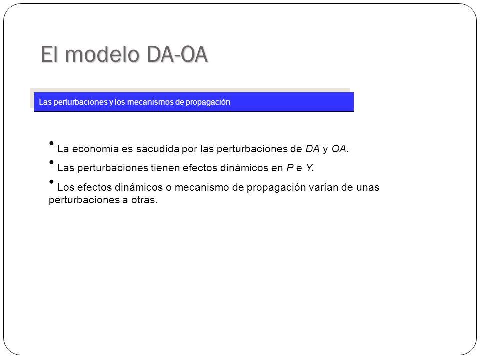 El modelo DA-OA Las perturbaciones y los mecanismos de propagación. La economía es sacudida por las perturbaciones de DA y OA.