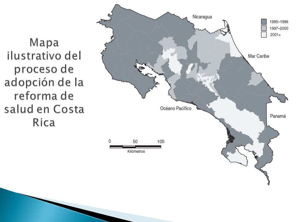 Mapa ilustrativo del proceso de adopción de la reforma de salud en Costa Rica