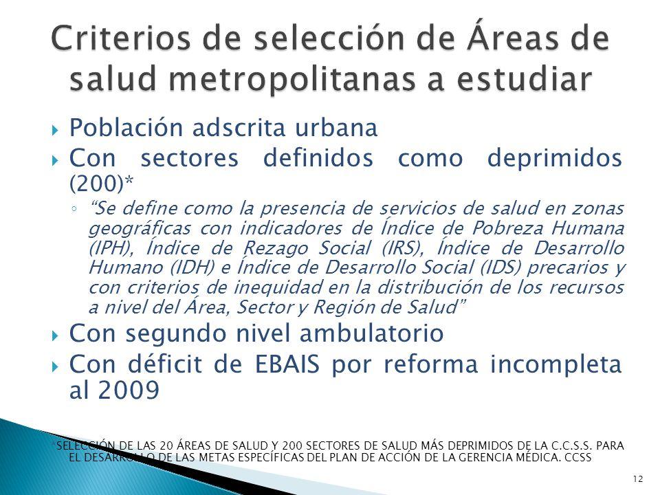 Criterios de selección de Áreas de salud metropolitanas a estudiar