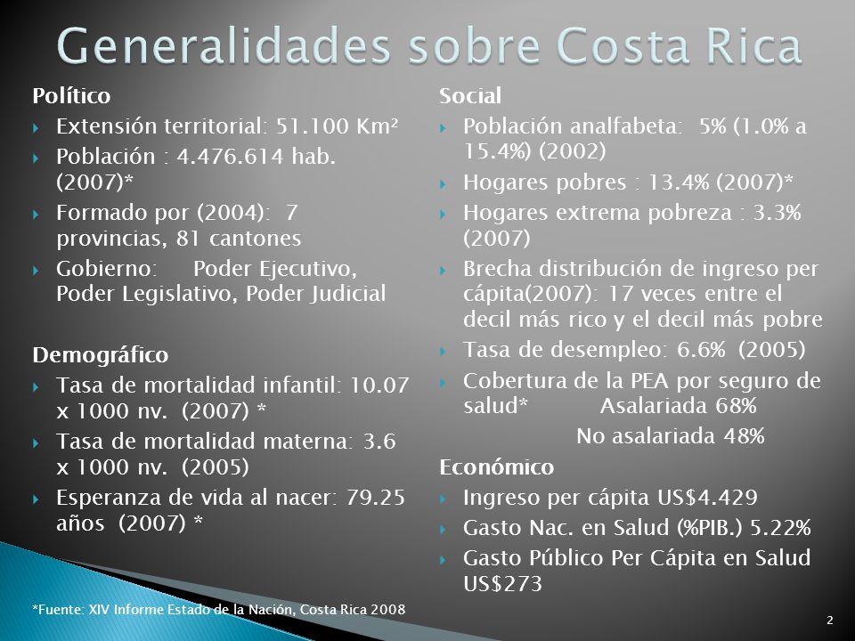 Generalidades sobre Costa Rica