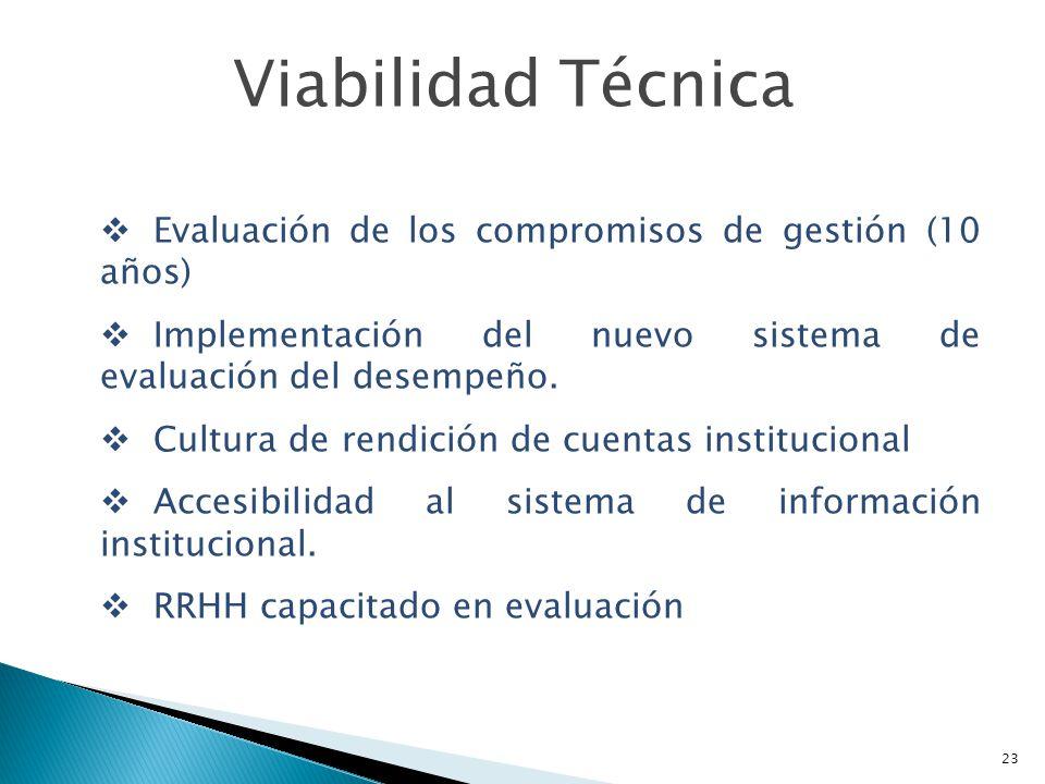 Viabilidad Técnica Evaluación de los compromisos de gestión (10 años)