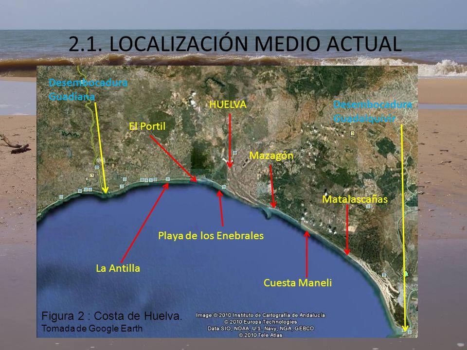 2.1. LOCALIZACIÓN MEDIO ACTUAL