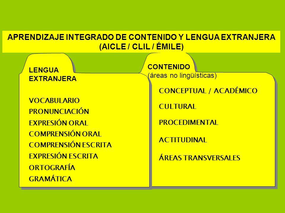 APRENDIZAJE INTEGRADO DE CONTENIDO Y LENGUA EXTRANJERA (AICLE / CLIL / ÉMILE)