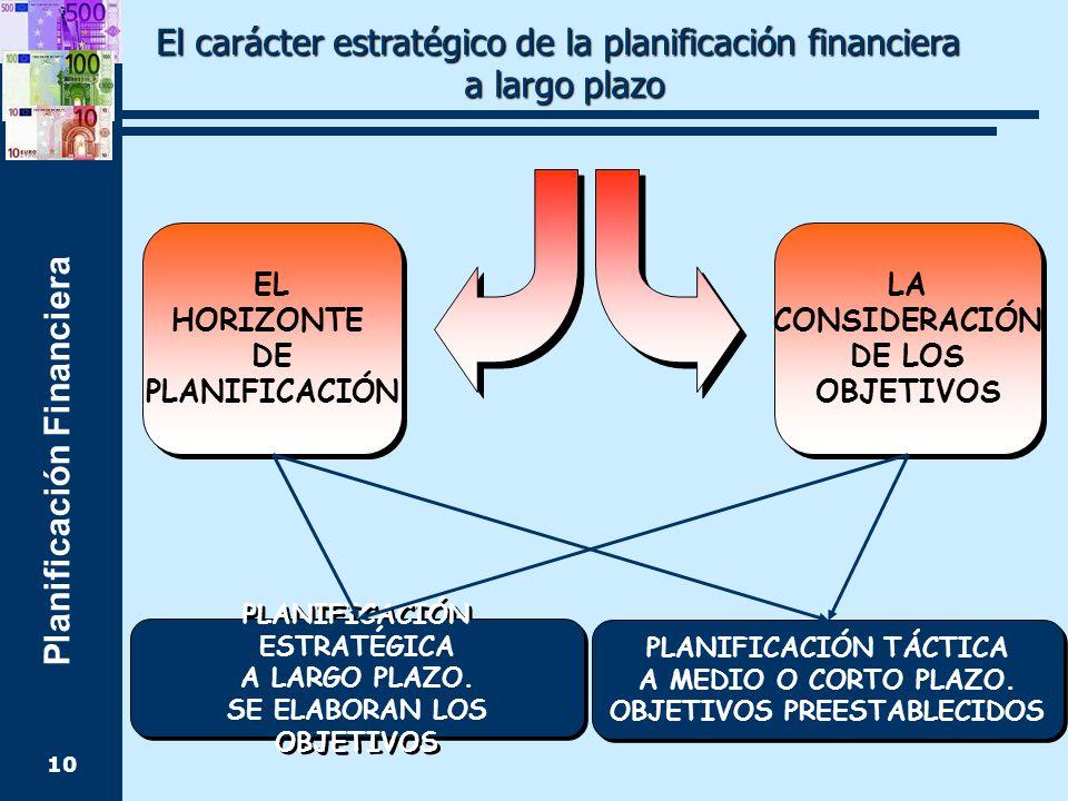 El carácter estratégico de la planificación financiera a largo plazo
