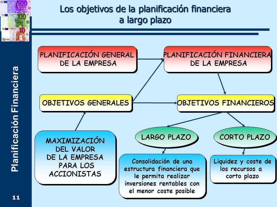 PLANIFICACIÓN GENERAL PLANIFICACIÓN FINANCIERA OBJETIVOS FINANCIEROS