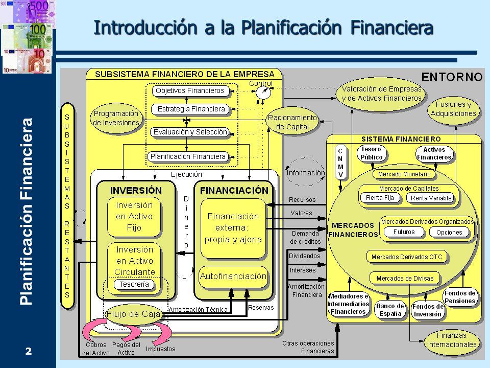 Introducción a la Planificación Financiera