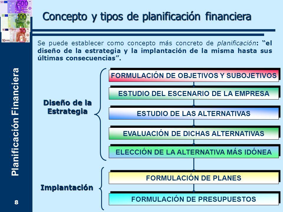 Concepto y tipos de planificación financiera