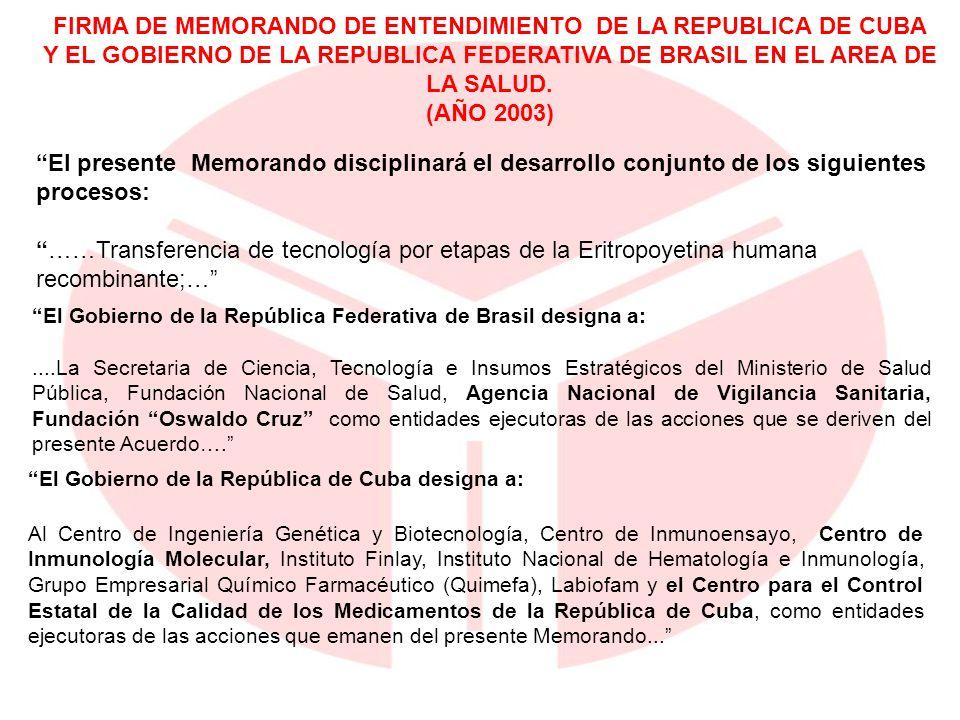FIRMA DE MEMORANDO DE ENTENDIMIENTO DE LA REPUBLICA DE CUBA