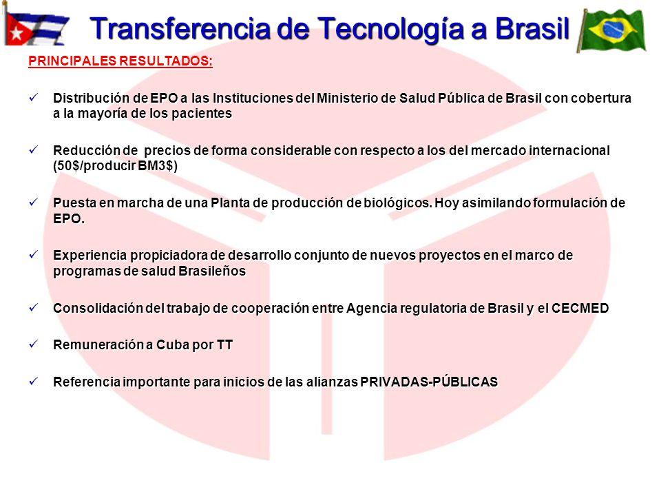 Transferencia de Tecnología a Brasil