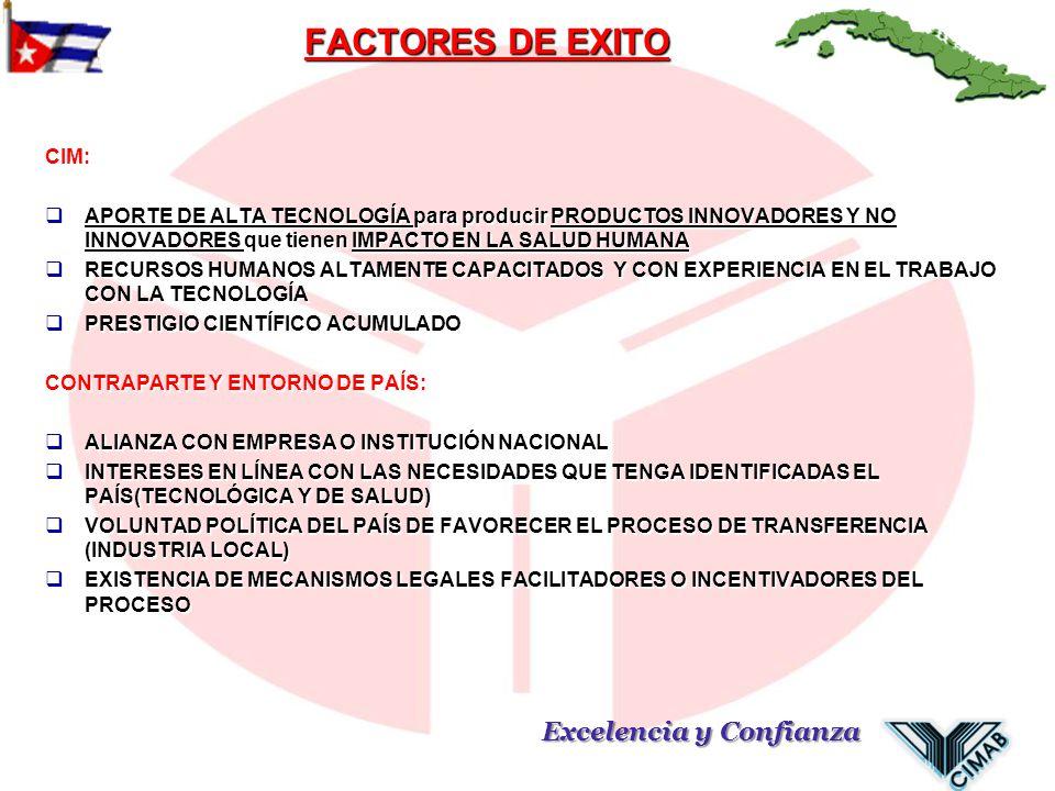 FACTORES DE EXITO Excelencia y Confianza CIM: