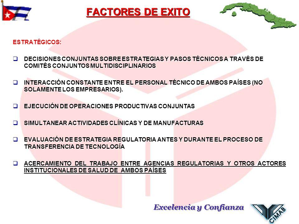 FACTORES DE EXITO Excelencia y Confianza ESTRATÉGICOS: