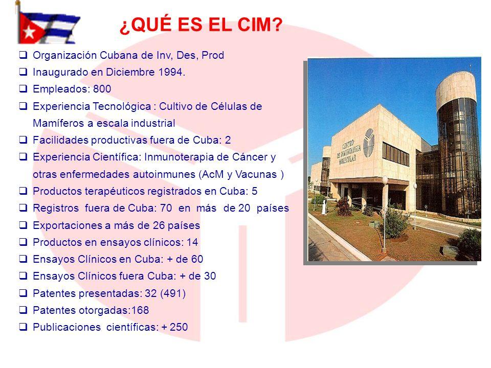 ¿QUÉ ES EL CIM Organización Cubana de Inv, Des, Prod