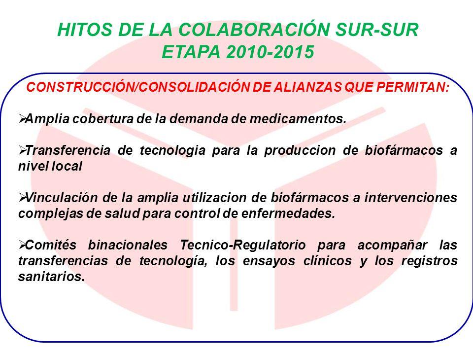 HITOS DE LA COLABORACIÓN SUR-SUR ETAPA 2010-2015