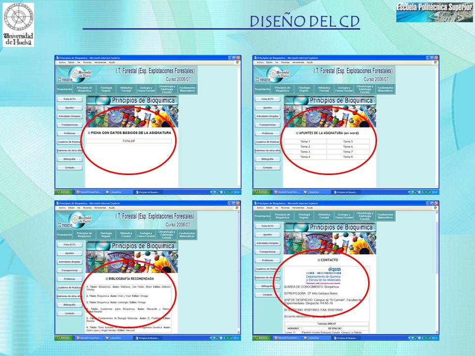 DISEÑO DEL CD