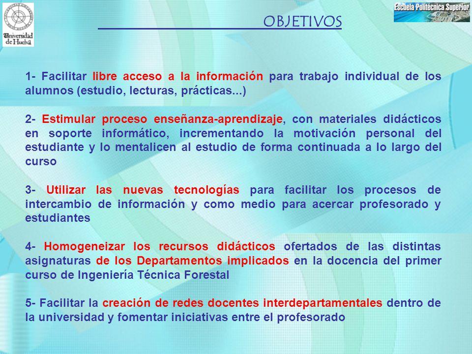 OBJETIVOS 1- Facilitar libre acceso a la información para trabajo individual de los alumnos (estudio, lecturas, prácticas...)