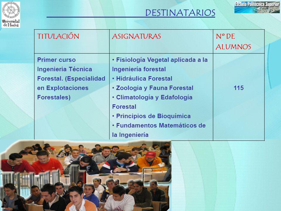 DESTINATARIOS TITULACIÓN ASIGNATURAS Nº DE ALUMNOS