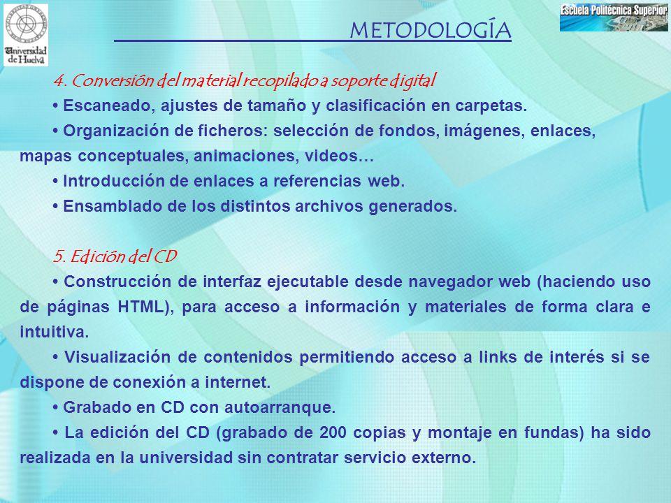 METODOLOGÍA 4. Conversión del material recopilado a soporte digital