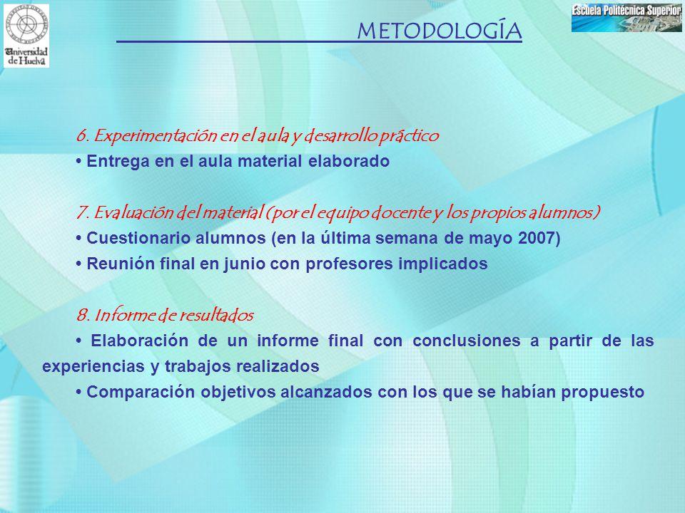 METODOLOGÍA 6. Experimentación en el aula y desarrollo práctico