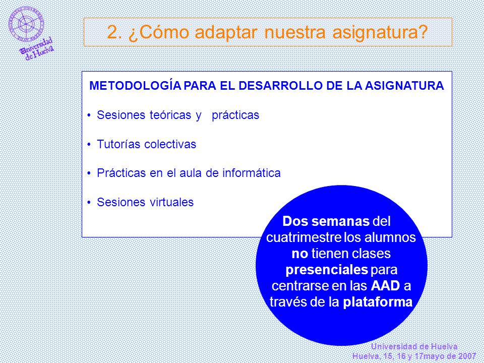 METODOLOGÍA PARA EL DESARROLLO DE LA ASIGNATURA