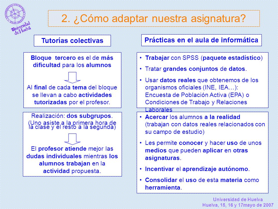 Prácticas en el aula de informática