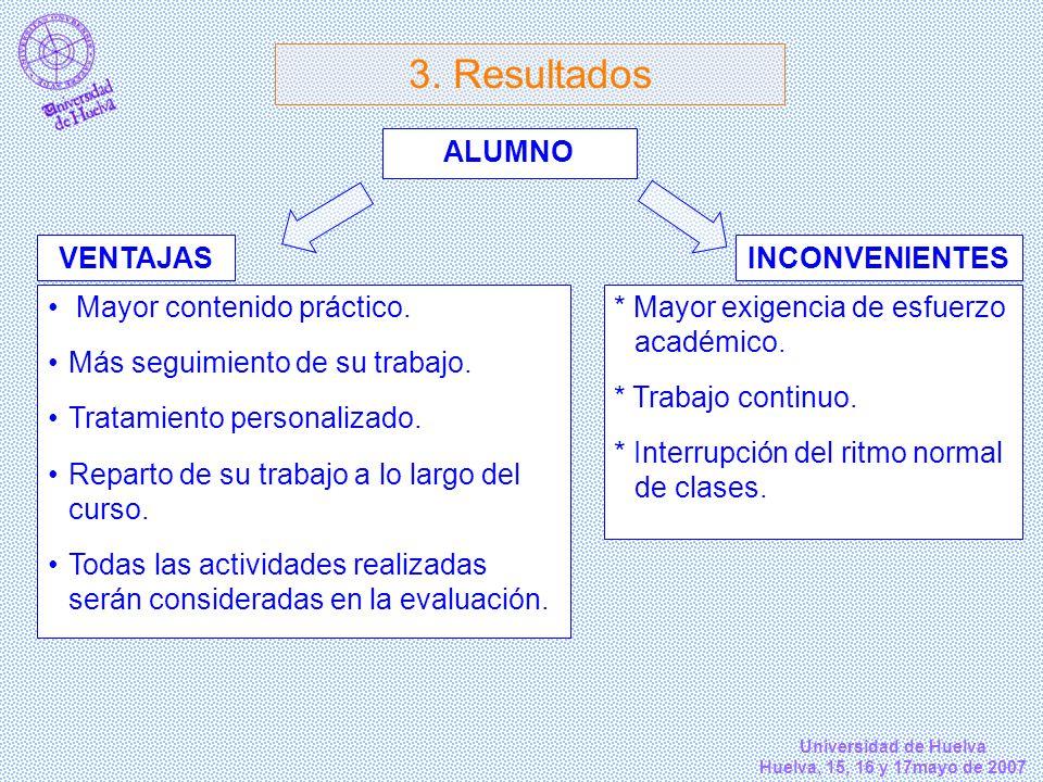 3. Resultados ALUMNO VENTAJAS INCONVENIENTES Mayor contenido práctico.