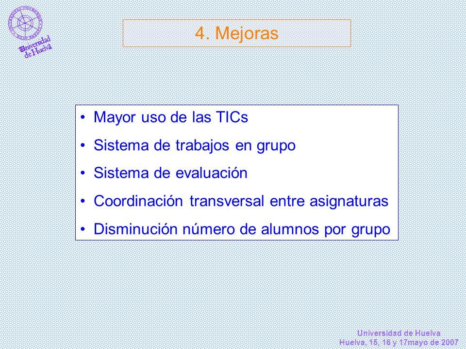 4. Mejoras Mayor uso de las TICs Sistema de trabajos en grupo