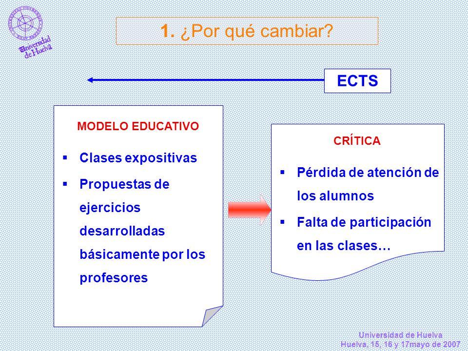 1. ¿Por qué cambiar ECTS Clases expositivas