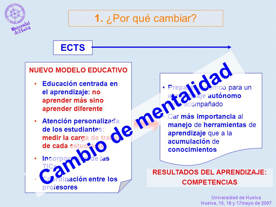 NUEVO MODELO EDUCATIVO RESULTADOS DEL APRENDIZAJE: