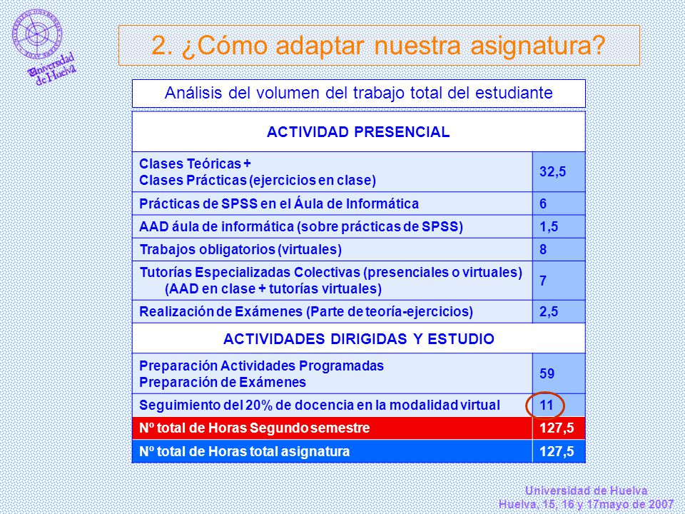 ACTIVIDADES DIRIGIDAS Y ESTUDIO