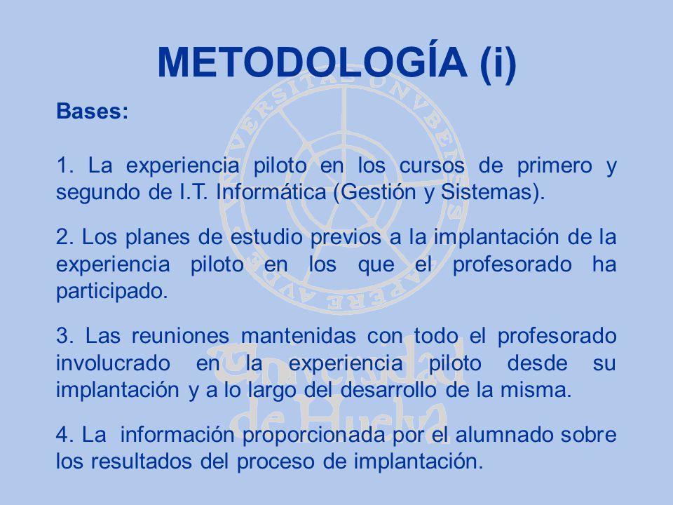 METODOLOGÍA (i) Bases:
