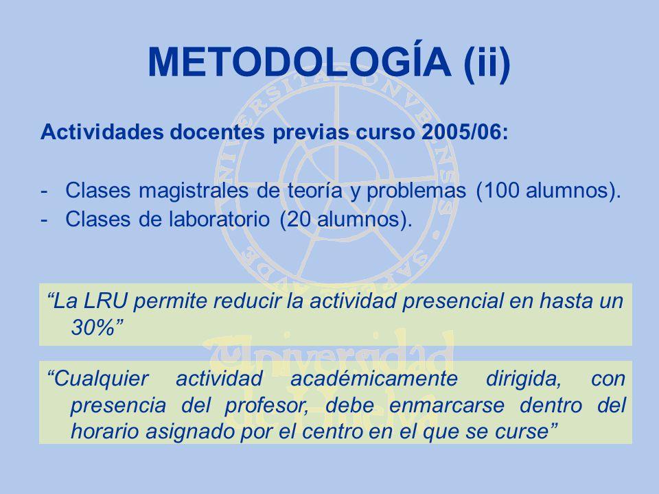 METODOLOGÍA (ii) Actividades docentes previas curso 2005/06:
