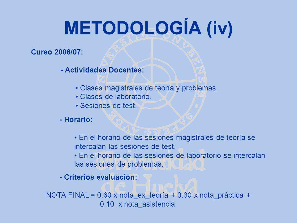 METODOLOGÍA (iv) Curso 2006/07: - Actividades Docentes: