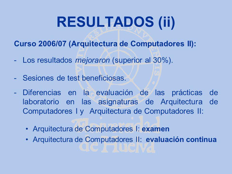RESULTADOS (ii) Curso 2006/07 (Arquitectura de Computadores II):
