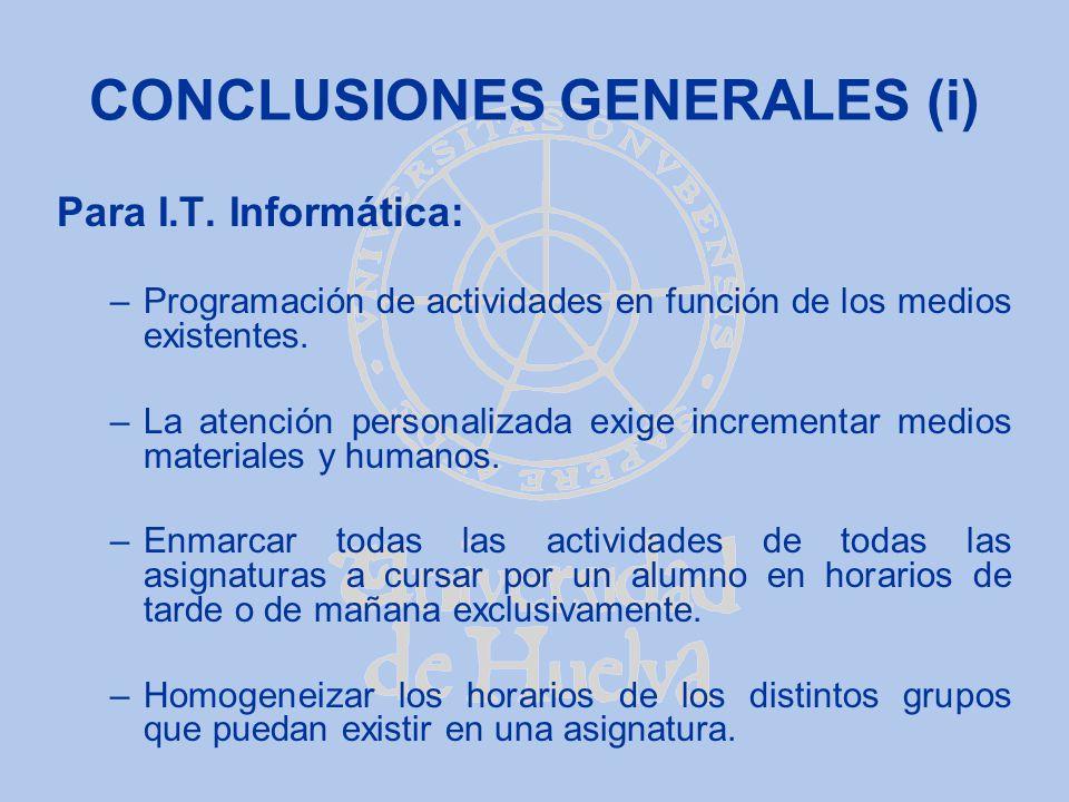 CONCLUSIONES GENERALES (i)