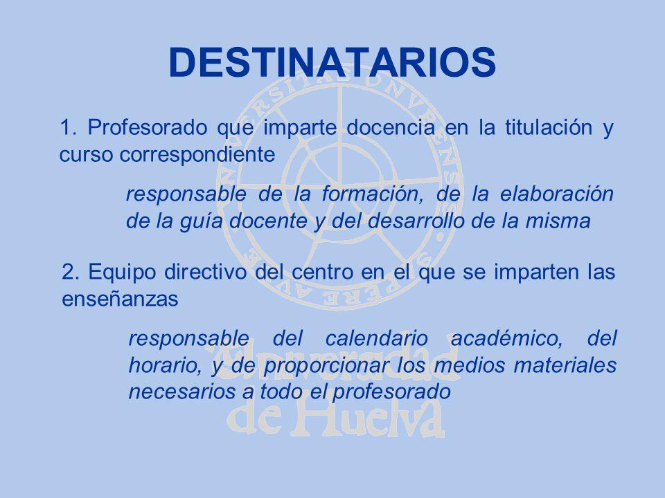 DESTINATARIOS 1. Profesorado que imparte docencia en la titulación y curso correspondiente.