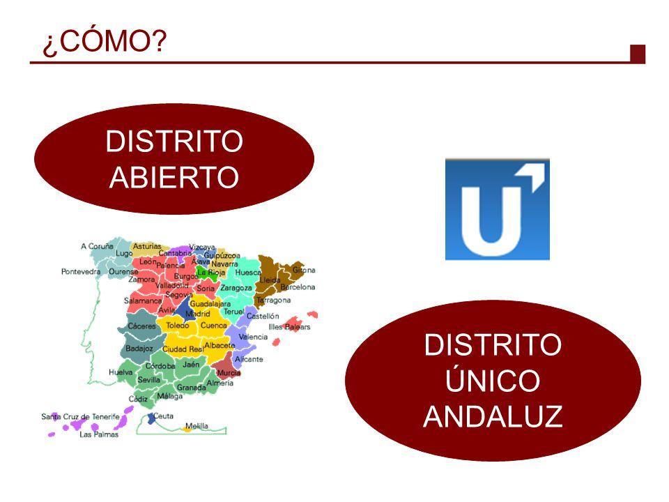 DISTRITO ÚNICO ANDALUZ