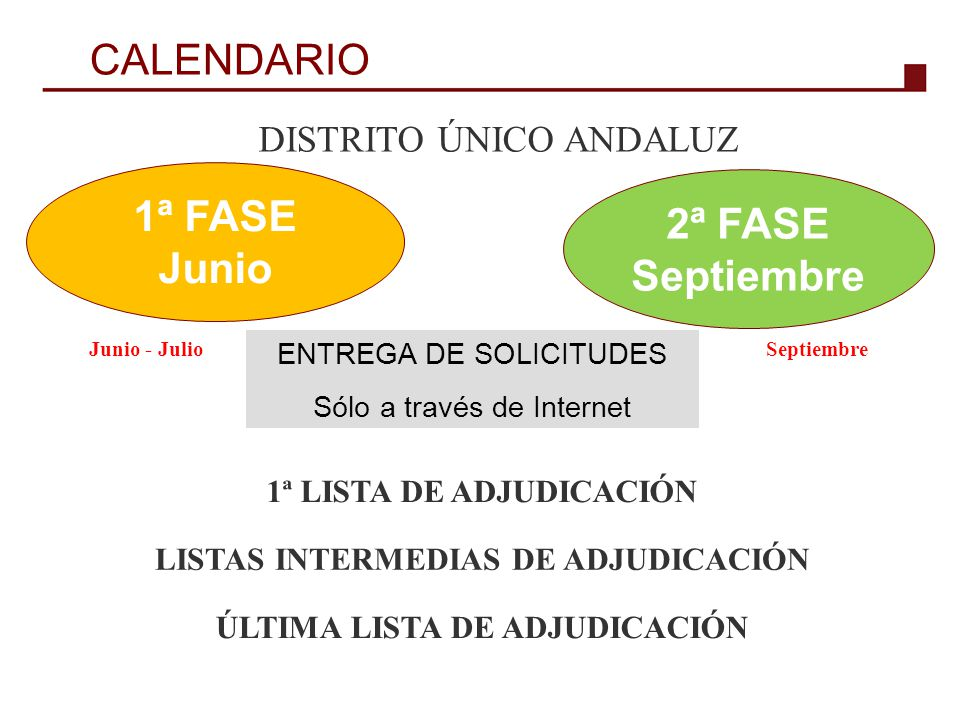 1ª FASE Junio 2ª FASE Septiembre