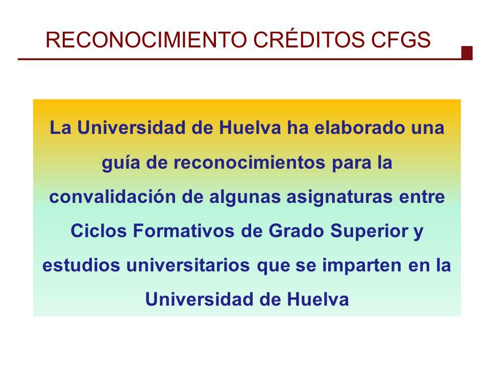 RECONOCIMIENTO CRÉDITOS CFGS