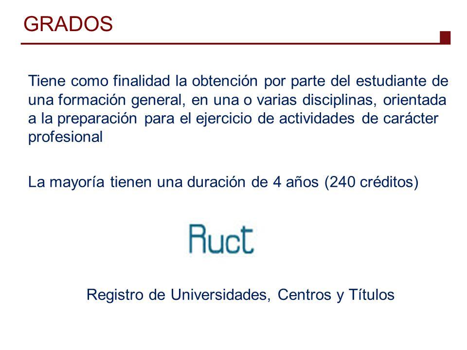 Registro de Universidades, Centros y Títulos
