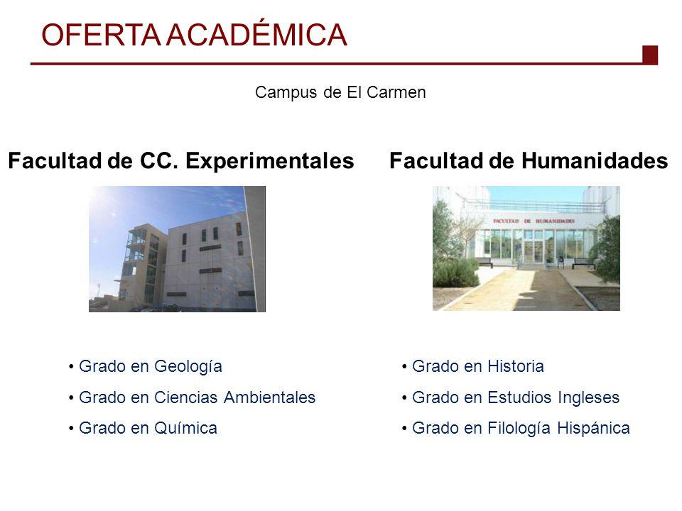 Facultad de CC. Experimentales Facultad de Humanidades