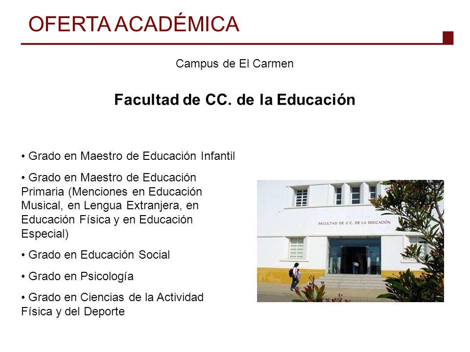 Facultad de CC. de la Educación