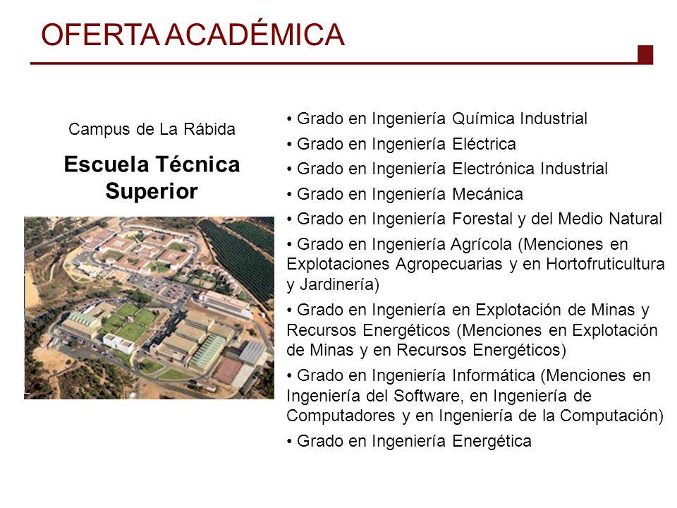 Escuela Técnica Superior