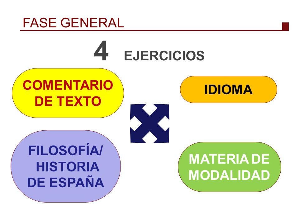 4 EJERCICIOS FASE GENERAL COMENTARIO DE TEXTO IDIOMA FILOSOFÍA/