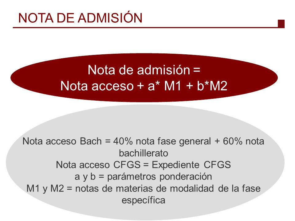 NOTA DE ADMISIÓN Nota de admisión = Nota acceso + a* M1 + b*M2